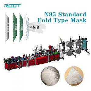 N95 standard Mask production line